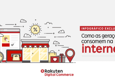 Online - Capa infográfico Rakuten Digital Commerce